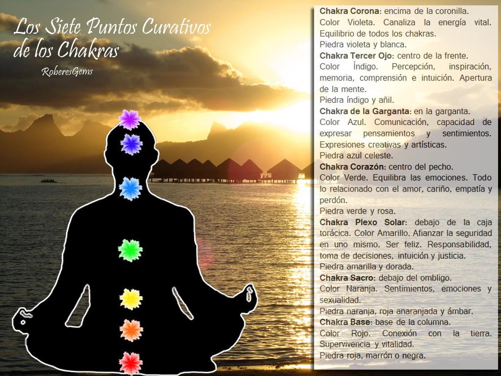 Los Siete Puntos Curativos de Chakra