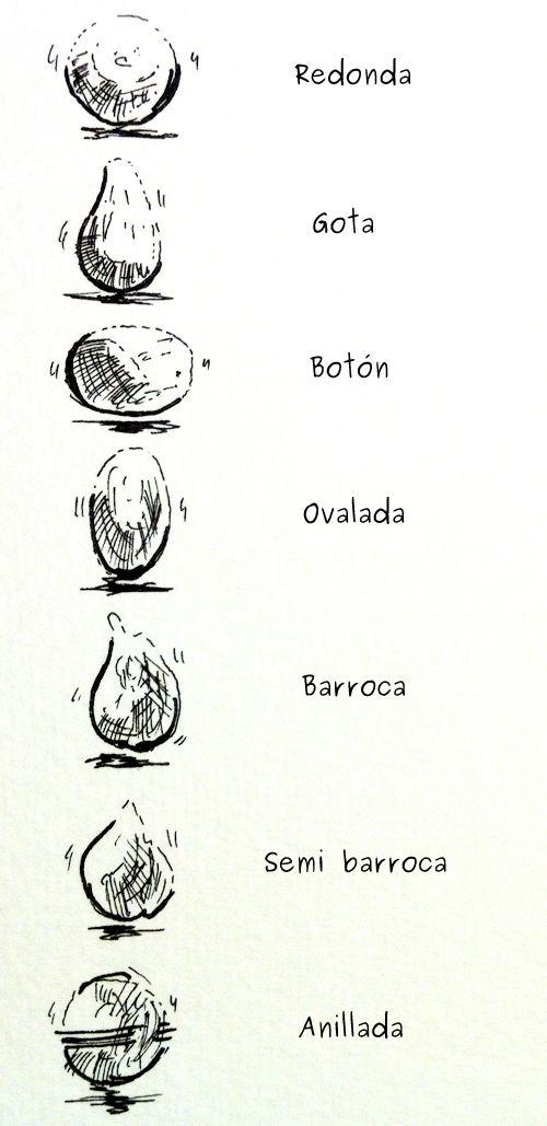 Tipos de perlas según su forma.